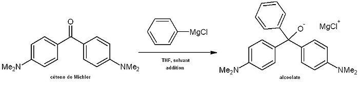 Synthèse du Vert malachite