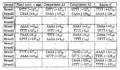Table-decimal-cod-inchrosil.png