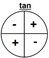 Tangent (Positive and Negative).png
