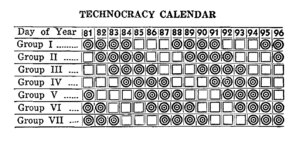 Technocracy movement - A Technocratic work schedule