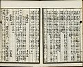 Three Hundred Tang Poems (153).jpg