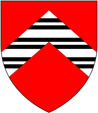Throckmorton baronets - Arms of Throckmorton: Gules, on a chevron argent three bars gemelles sable. Crest: A falcon rising proper belled and jessed or. Mottos: (1): Virtus Sola Nobilitas (Virtue is the only nobility); (2): Moribus Antiquis (With ancient manners)