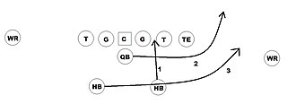 Triple option - An example of an inside veer triple option