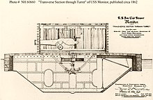Plans showing view of the transverse hull section through the turret