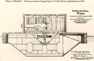 USS Monitor - Transverse hull section through the turret