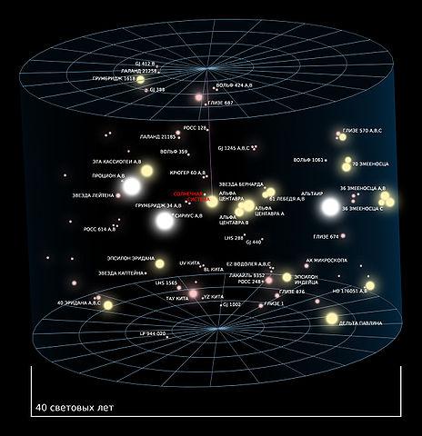 Фото галактике