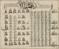 Vyborg 1710 fleet.jpg