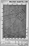 Walter Sagitta I-SR charakteristiky (1939).jpg
