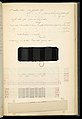 Weaver's Thesis Book (France), 1895 (CH 18438163-186).jpg