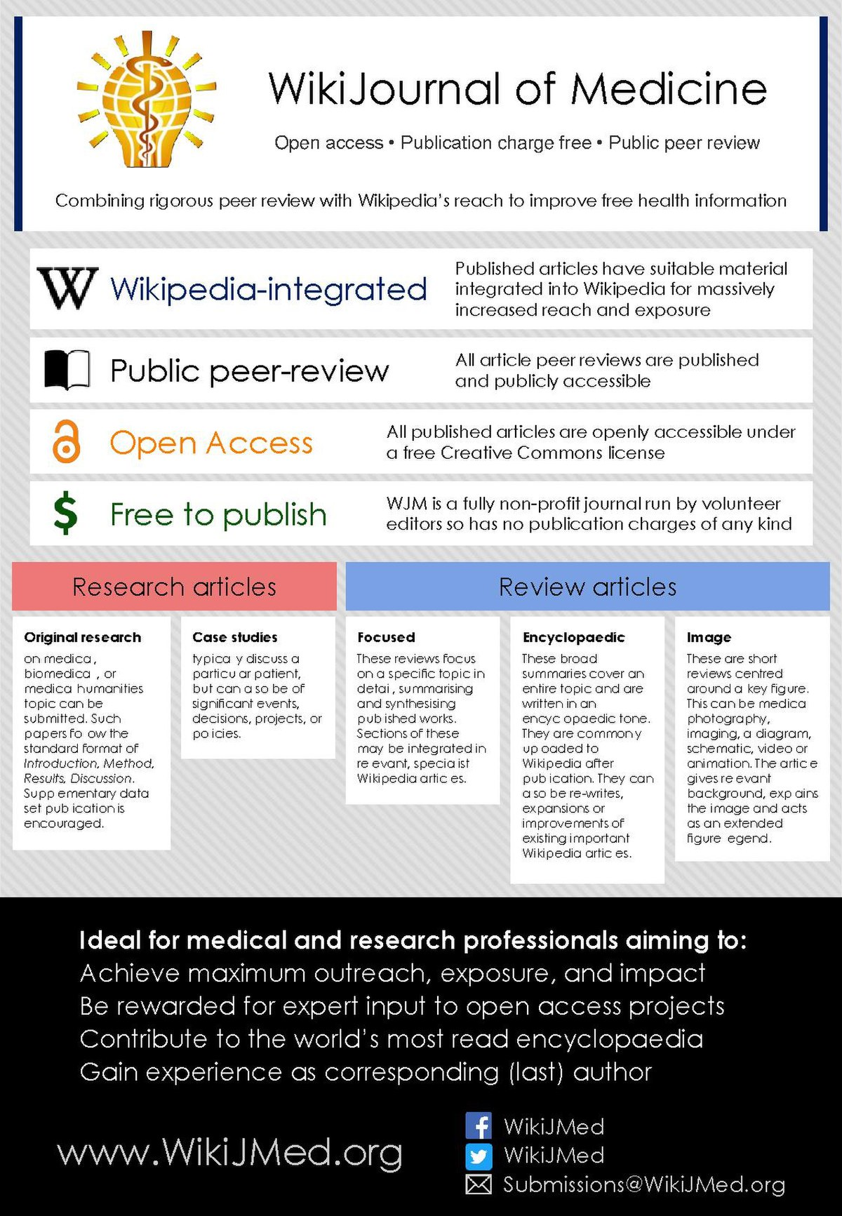 WikiJournal of Medicine/Editorial guidelines - Wikiversity