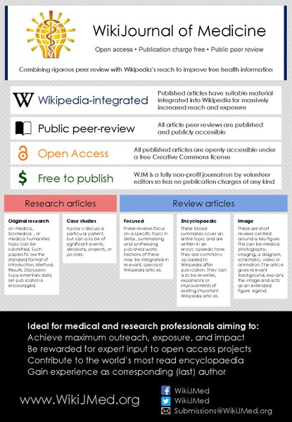 File:WikiJournal of Medicine Poster.pdf