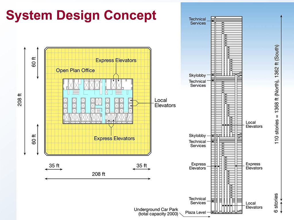File:World Trade Center Building Design with Floor and