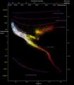 Герцшпрунг-Рассел диаграммасы.png