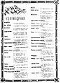 Дачна реклама 1910.jpg