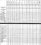 Первые почты и первые почтмейстеры в Московском государстве. Т. 1. Табл. 4.jpg