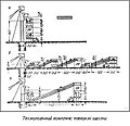 Технологічний комплекс поверхні шахти..JPG