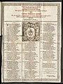 1637-05-10 BM Salomon Hirzel.jpg