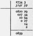 1911 Britannica - Arithmetic29.png