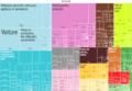 2014 produits la france exportation treemap.png