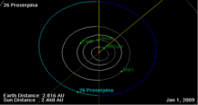 26 Proserpina orbit on 01 Jan 2009.png