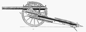 76 mm gun M1900 - Cross-section of the 3-inch quick-firing gun M1900 carriage. You can clearly identify the upper and the lower gun-carriage as well as the trail with the recoil-mechanism.