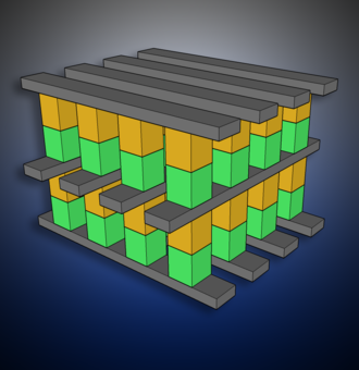 3D XPoint - 3D Cross Point 2 layer diagram