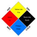 4 body fluids.PNG