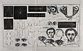A sheet showing optical instruments, eye examinations, diagr Wellcome V0015919.jpg