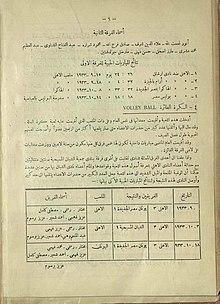 النادي الأهلي للكرة الطائرة مصر ويكيبيديا