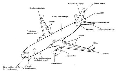 Aircraft parts hr.jpg