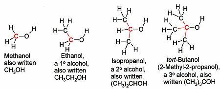 Classification of Alcohols alkanols Chemistry Tutorial