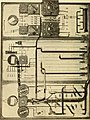 American telephone practice (1905) (14756044052).jpg