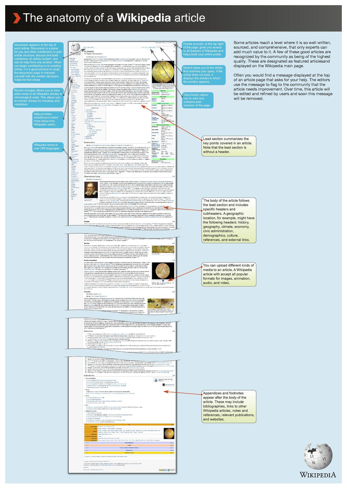 Anatomy of an Article Poster (Bookshelf) - Outreach Wiki