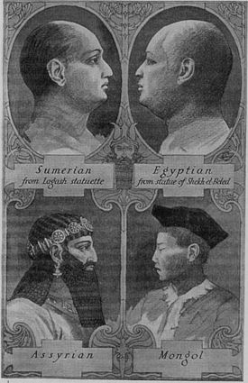 Examples of Near Eastern people from a drawing by E. Wallcousins