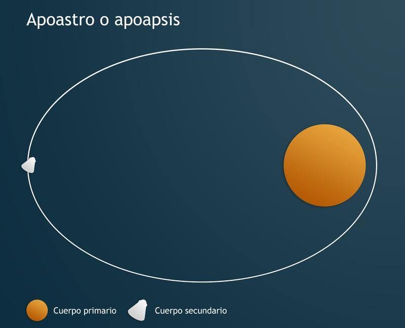 Apoapsis.tif