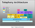 Arquitetura telefone.png