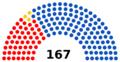 Asamblea Nacional Venezuela 2015.png