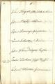 Bürgerverzeichnis-Charlottenburg-1711-1790-018.tif