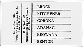 Berlin to Kitchener name change - The referendum ballot for the name change from Berlin
