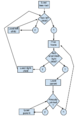 Binary tree sort(2).png