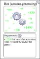 Bot (conent-generating).png