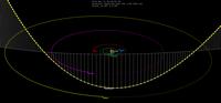 C2018 F4-orbit.png