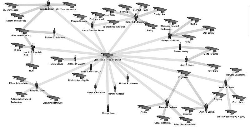 File:CFR-Interlocks-2004.jpg