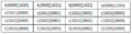 CPU缓存 11 分段前1.png