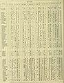 Climatological data, Pennsylvania (1943) (14587369777).jpg