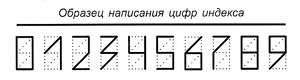 Nine-segment display - Representing numbers in Russian postcode.