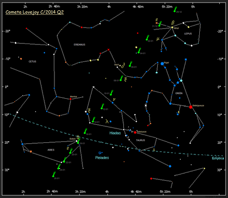 Cometa Lovejoy C2014 Q2.png