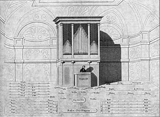 Historically informed performance - Image: Concert spirituel Wien 1837