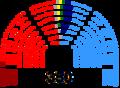 Congreso de los Diputados de la VI Legislatura de España.png