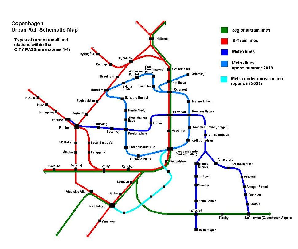 Copenhagen City Rail Schematic Map